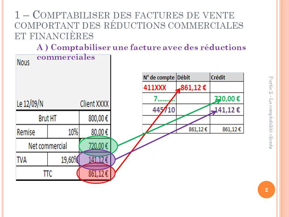1 – Comptabiliser des factures de vente comportant des réductions commerciales et financières