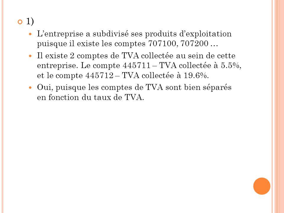 1) L'entreprise a subdivisé ses produits d'exploitation puisque il existe les comptes 707100, 707200 …