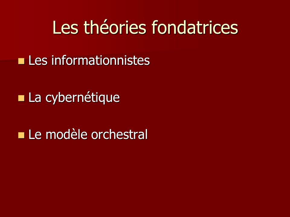 Les théories fondatrices