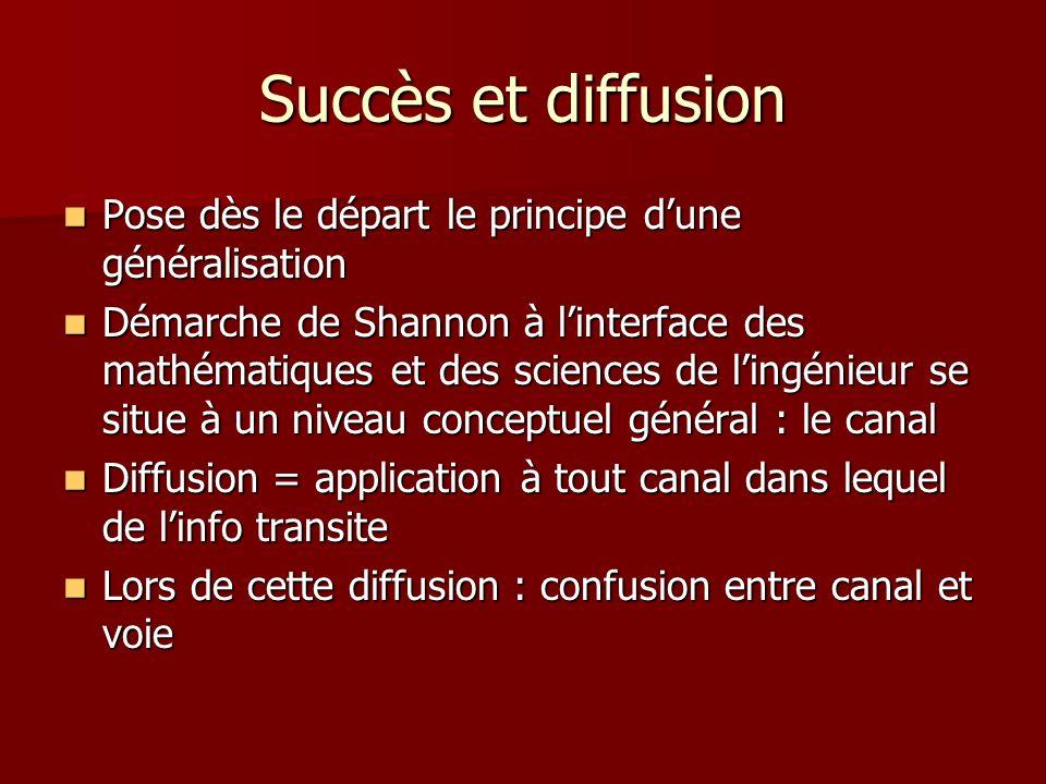 Succès et diffusion Pose dès le départ le principe d'une généralisation.