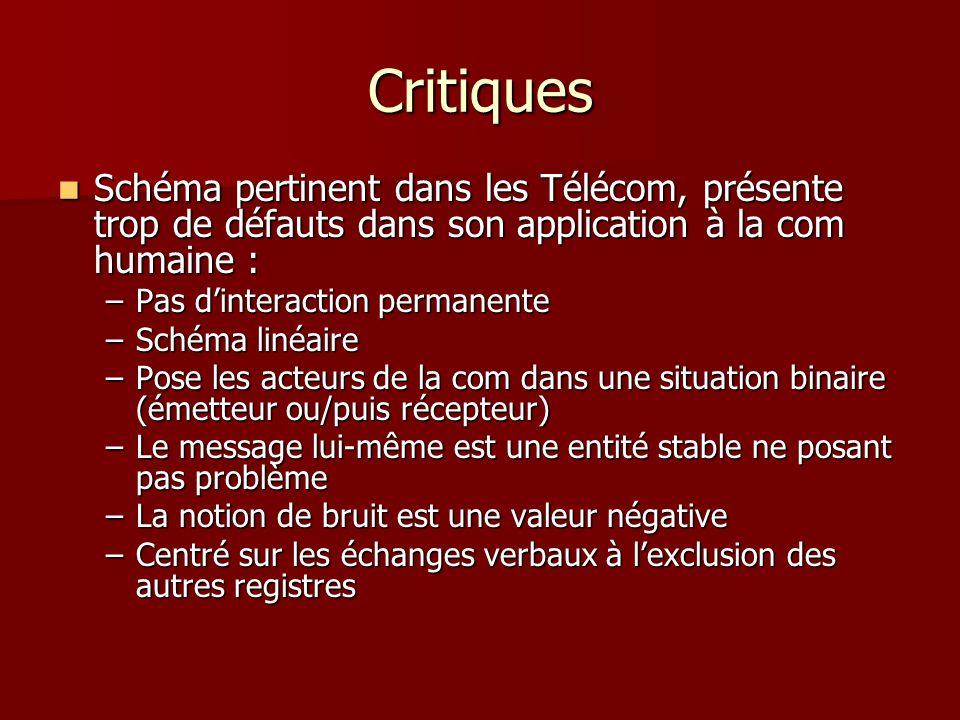 Critiques Schéma pertinent dans les Télécom, présente trop de défauts dans son application à la com humaine :