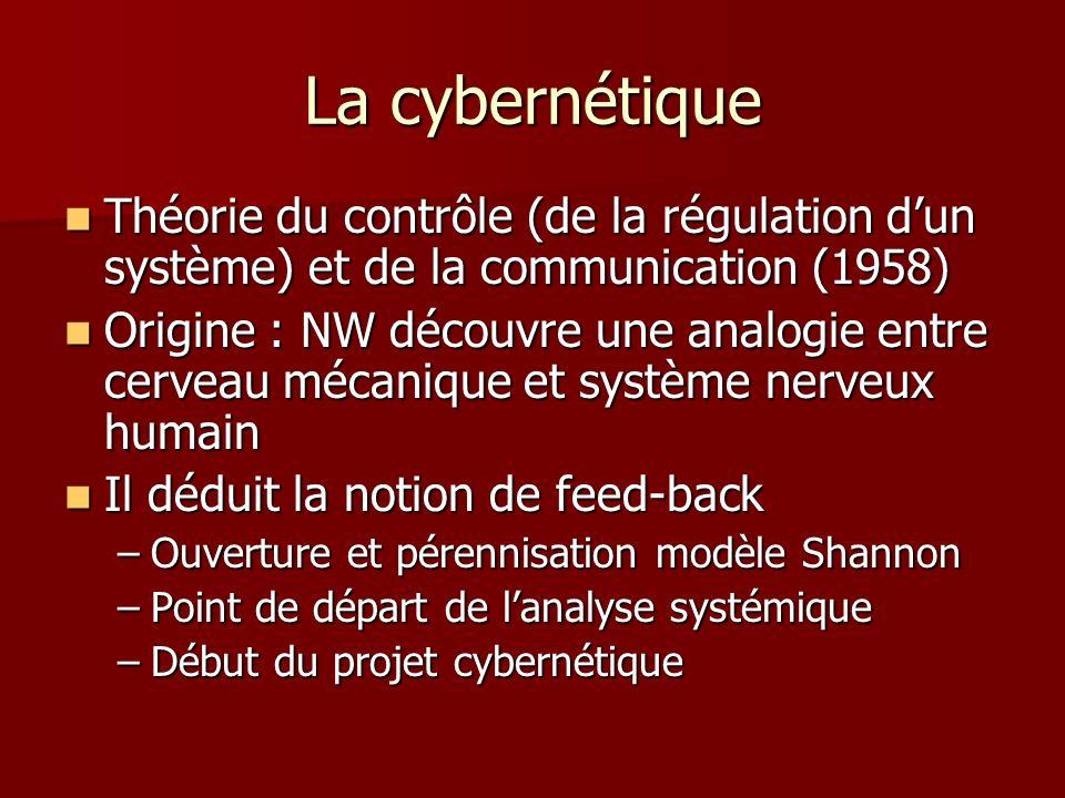 La cybernétique Théorie du contrôle (de la régulation d'un système) et de la communication (1958)