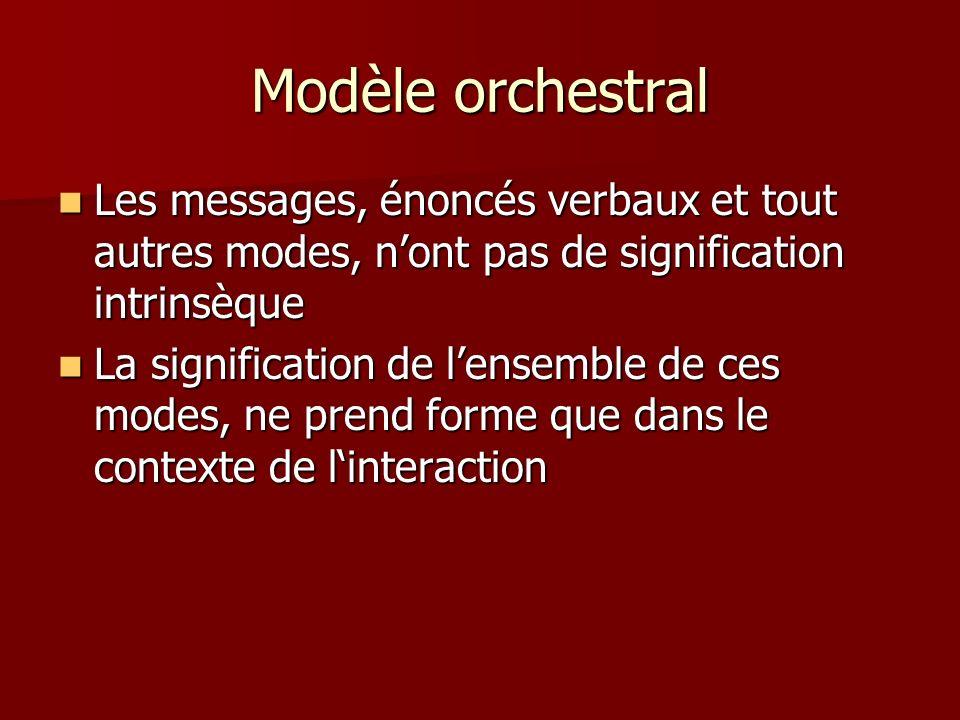 Modèle orchestral Les messages, énoncés verbaux et tout autres modes, n'ont pas de signification intrinsèque.