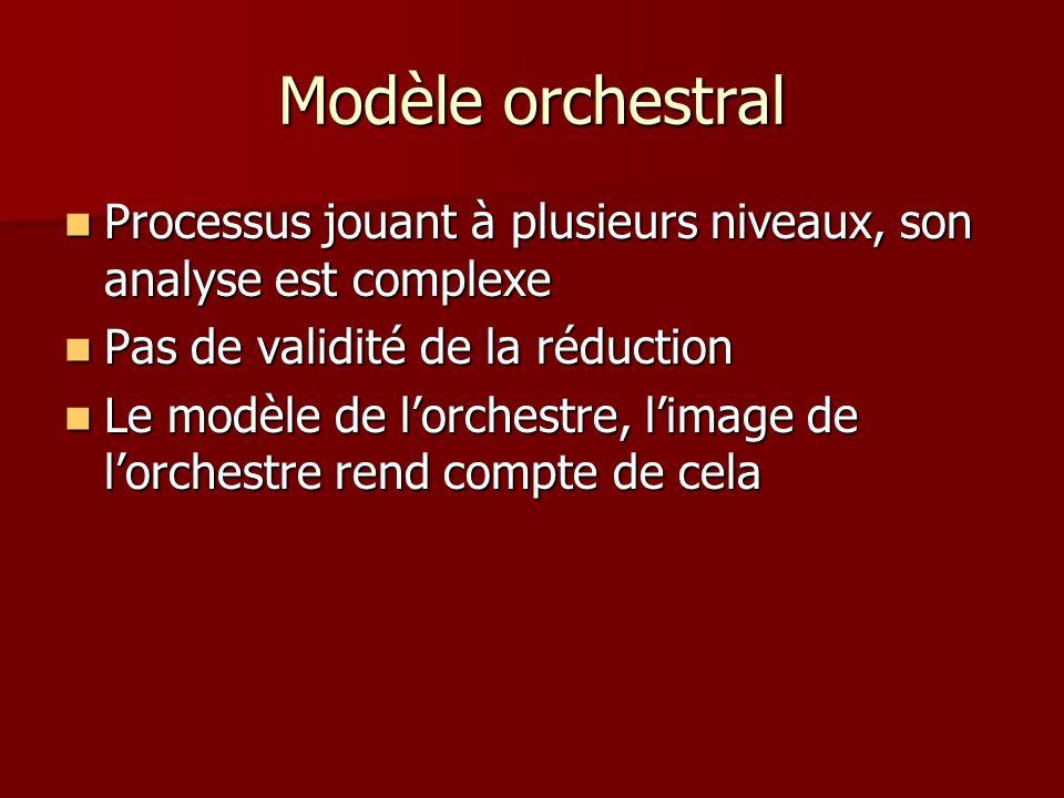 Modèle orchestral Processus jouant à plusieurs niveaux, son analyse est complexe. Pas de validité de la réduction.