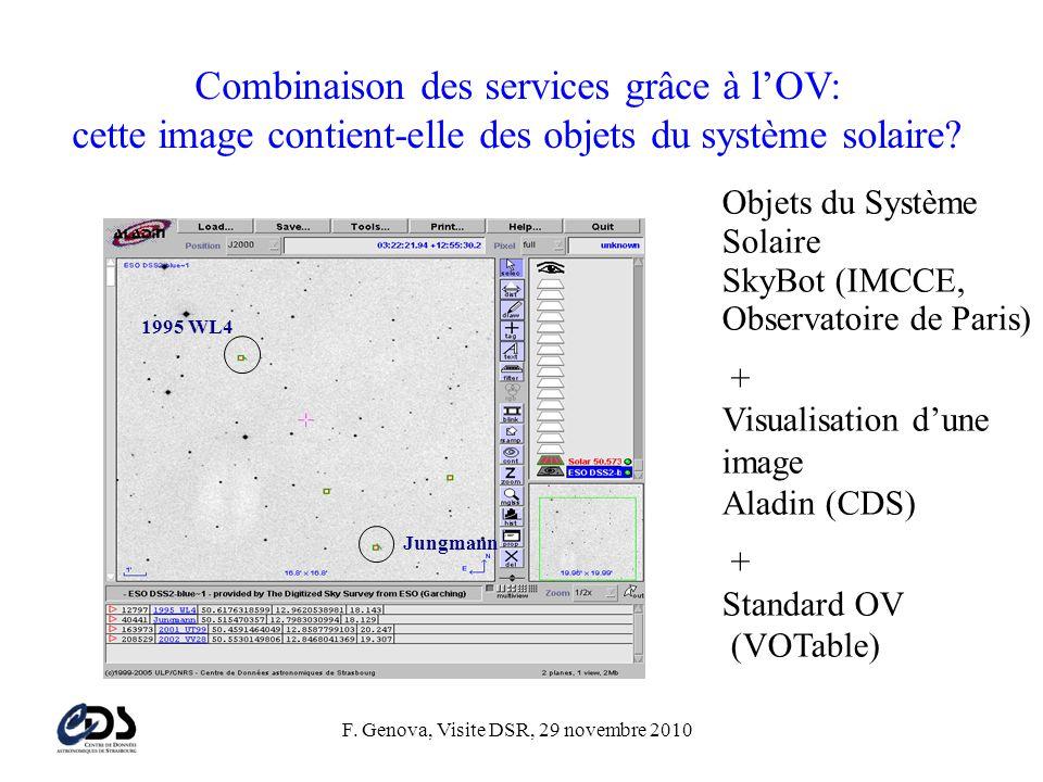 Combinaison des services grâce à l'OV: