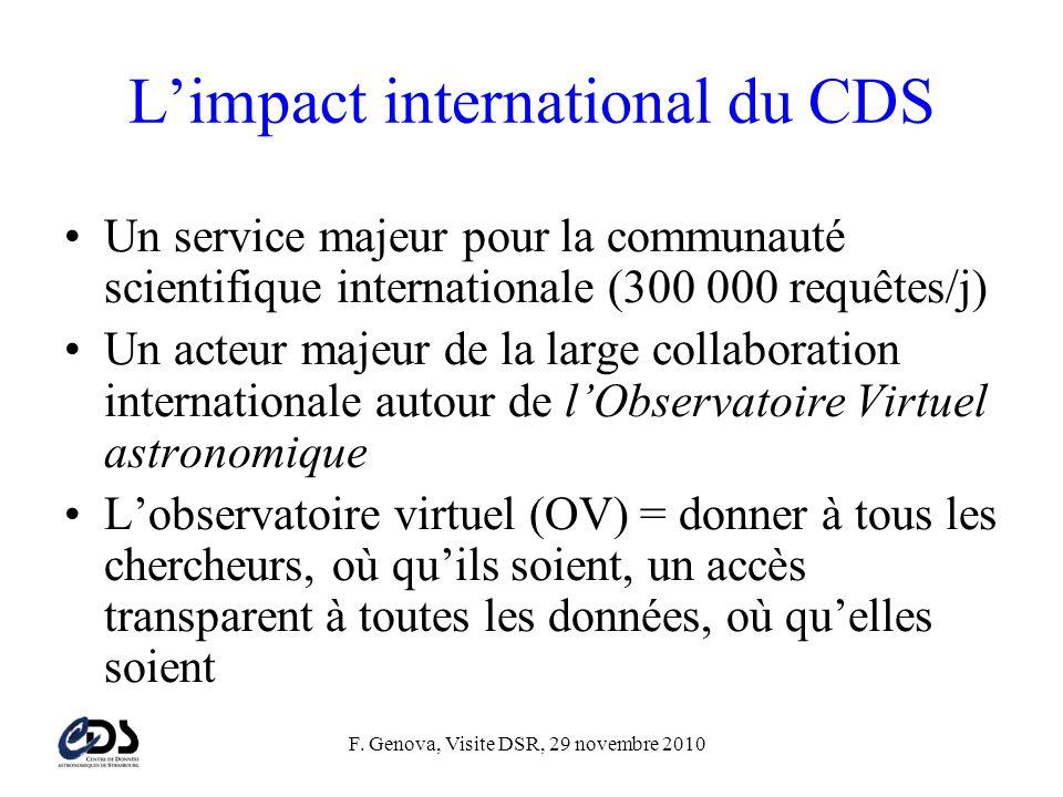 L'impact international du CDS