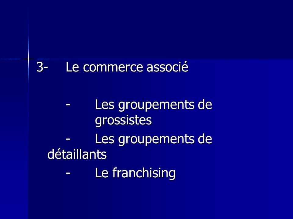 3- Le commerce associé - Les groupements de grossistes.