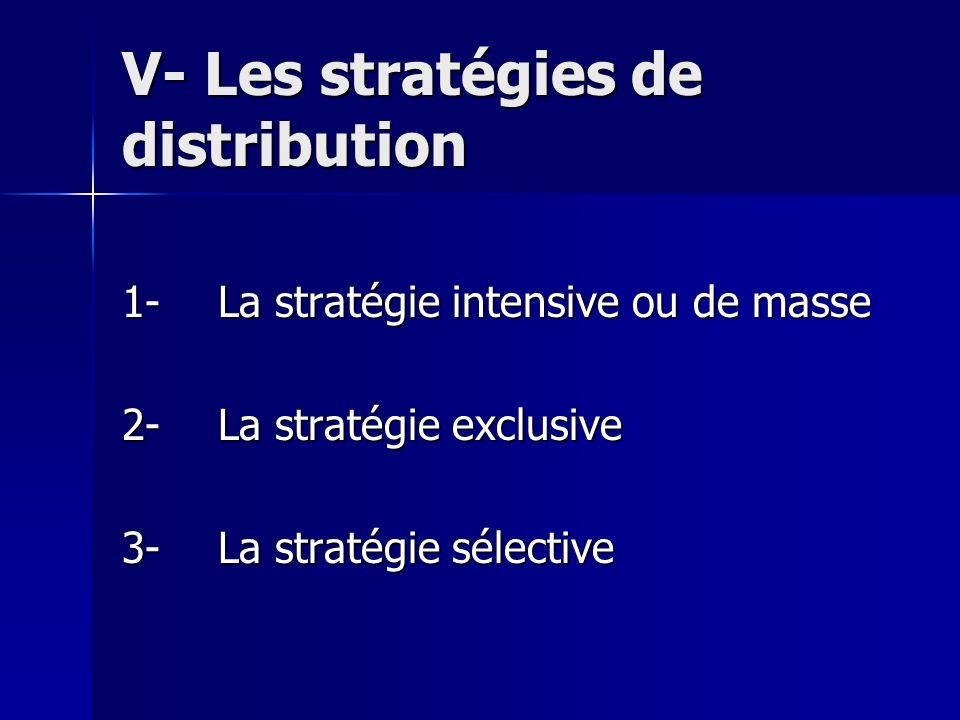 V- Les stratégies de distribution