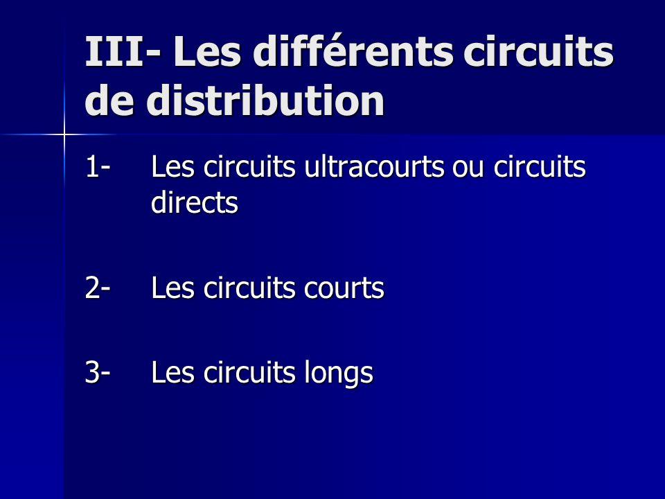 III- Les différents circuits de distribution