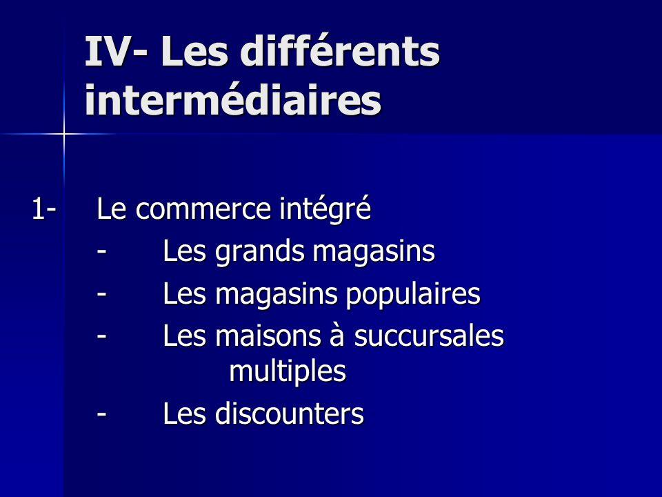 IV- Les différents intermédiaires