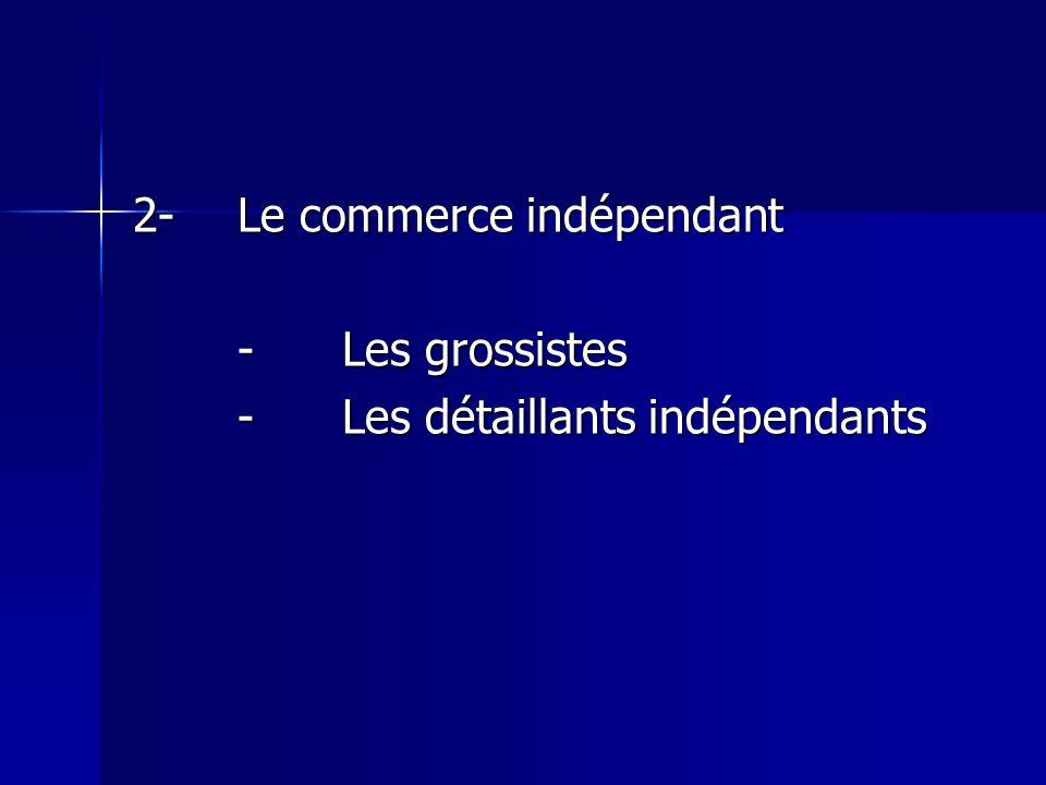 2- Le commerce indépendant