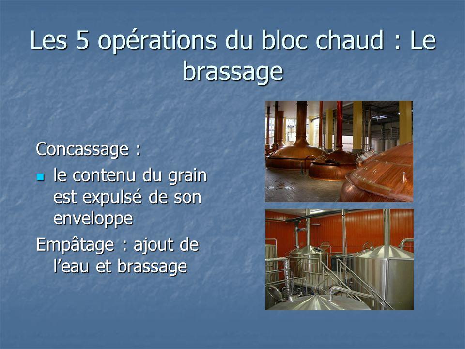 Les 5 opérations du bloc chaud : Le brassage