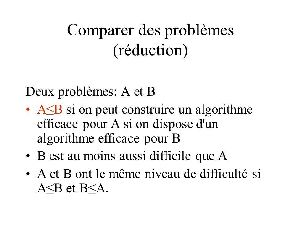 Comparer des problèmes (réduction)