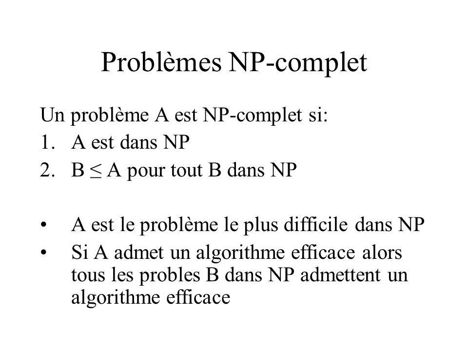 Problèmes NP-complet Un problème A est NP-complet si: A est dans NP