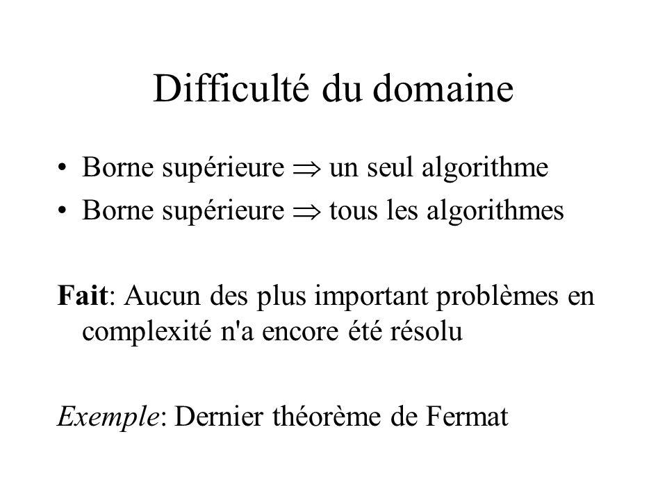 Difficulté du domaine Borne supérieure  un seul algorithme