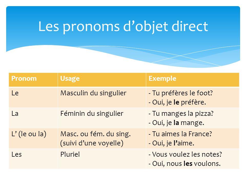 Les pronoms d'objet direct