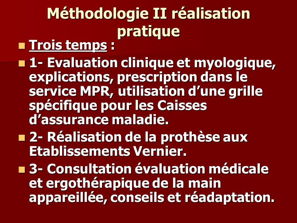 Méthodologie II réalisation pratique