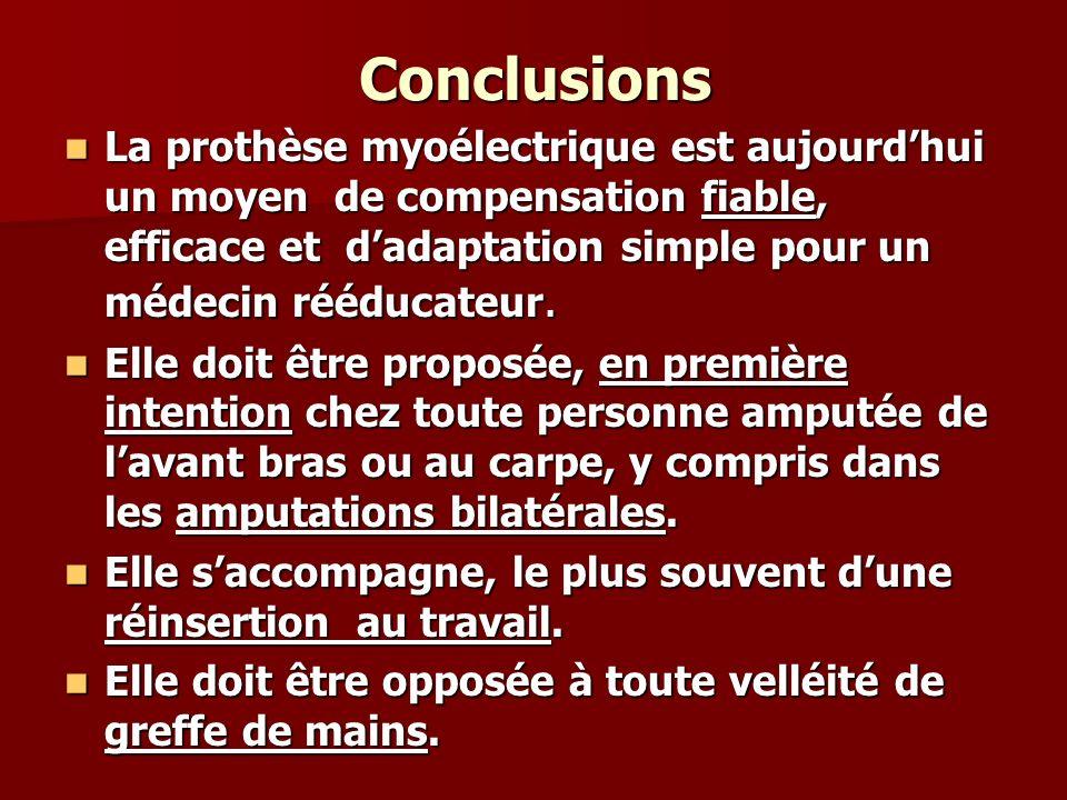 Conclusions La prothèse myoélectrique est aujourd'hui un moyen de compensation fiable, efficace et d'adaptation simple pour un médecin rééducateur.