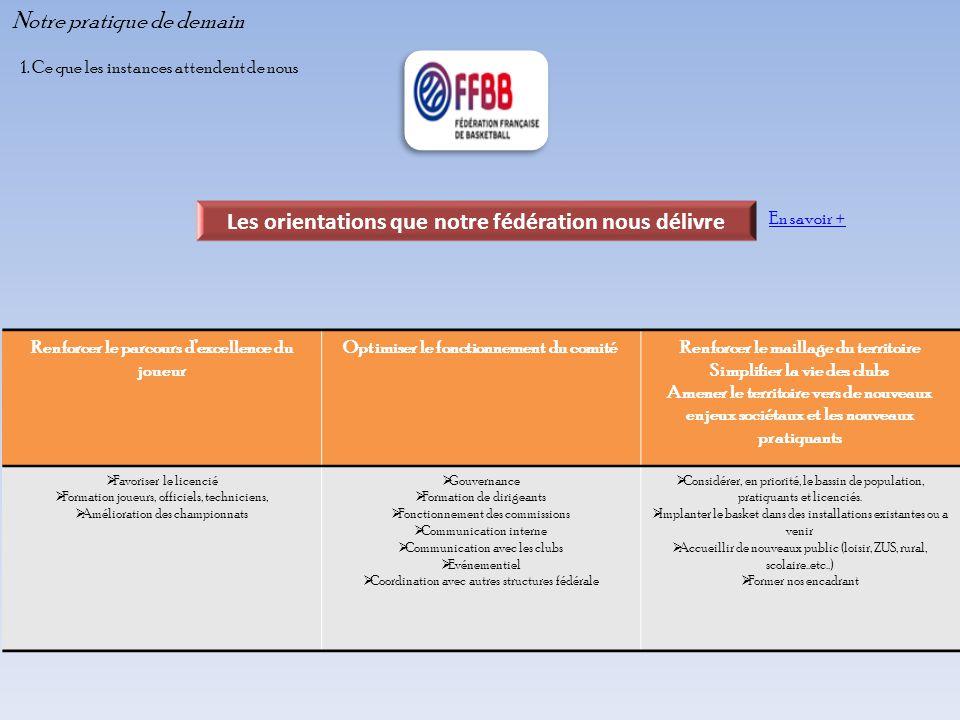 Les orientations que notre fédération nous délivre