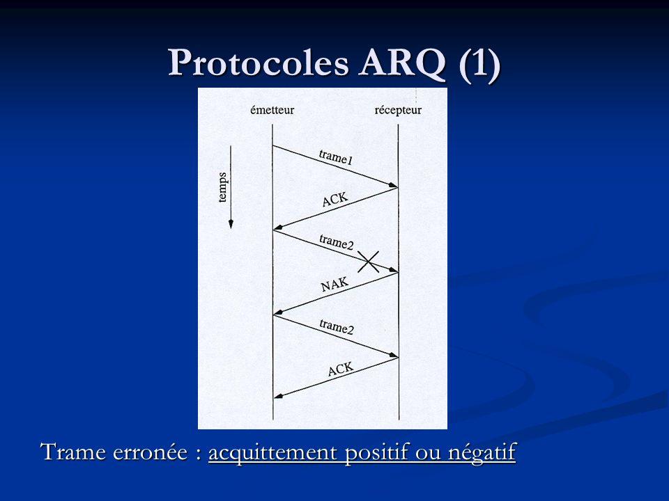 Protocoles ARQ (1) Trame erronée : acquittement positif ou négatif