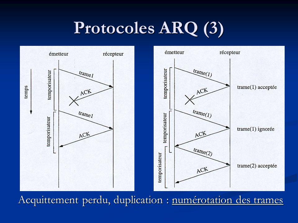 Protocoles ARQ (3) Acquittement perdu, duplication : numérotation des trames