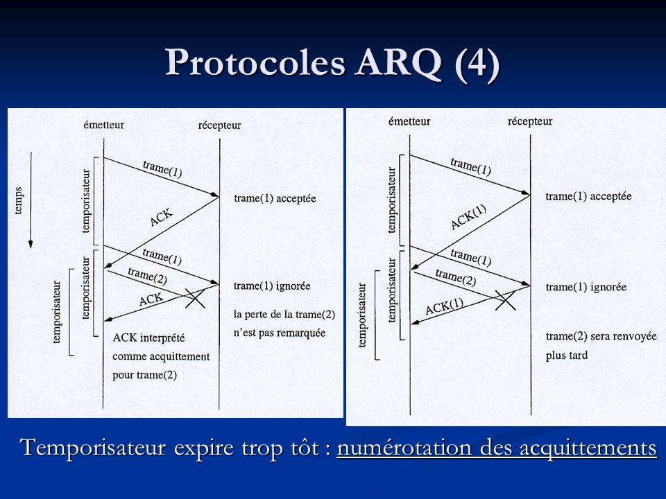 Protocoles ARQ (4) Temporisateur expire trop tôt : numérotation des acquittements
