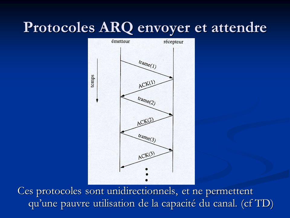 Protocoles ARQ envoyer et attendre