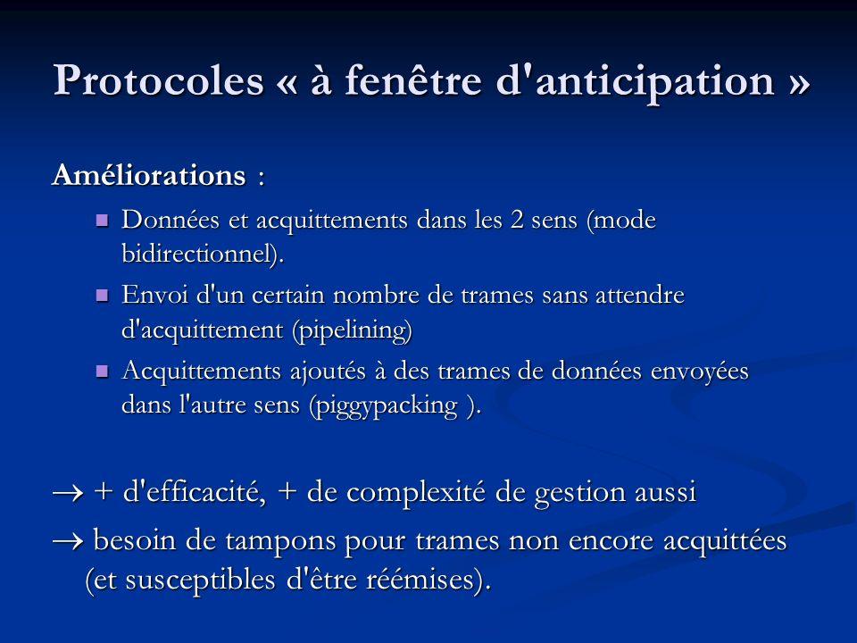 Protocoles « à fenêtre d anticipation »