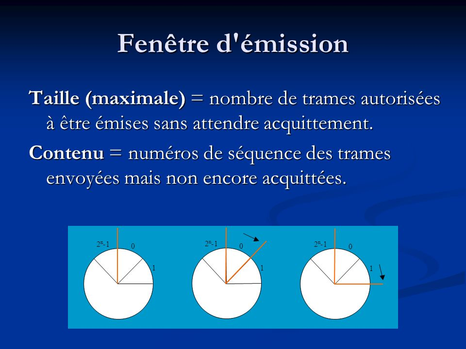 Fenêtre d émission Taille (maximale) = nombre de trames autorisées à être émises sans attendre acquittement.