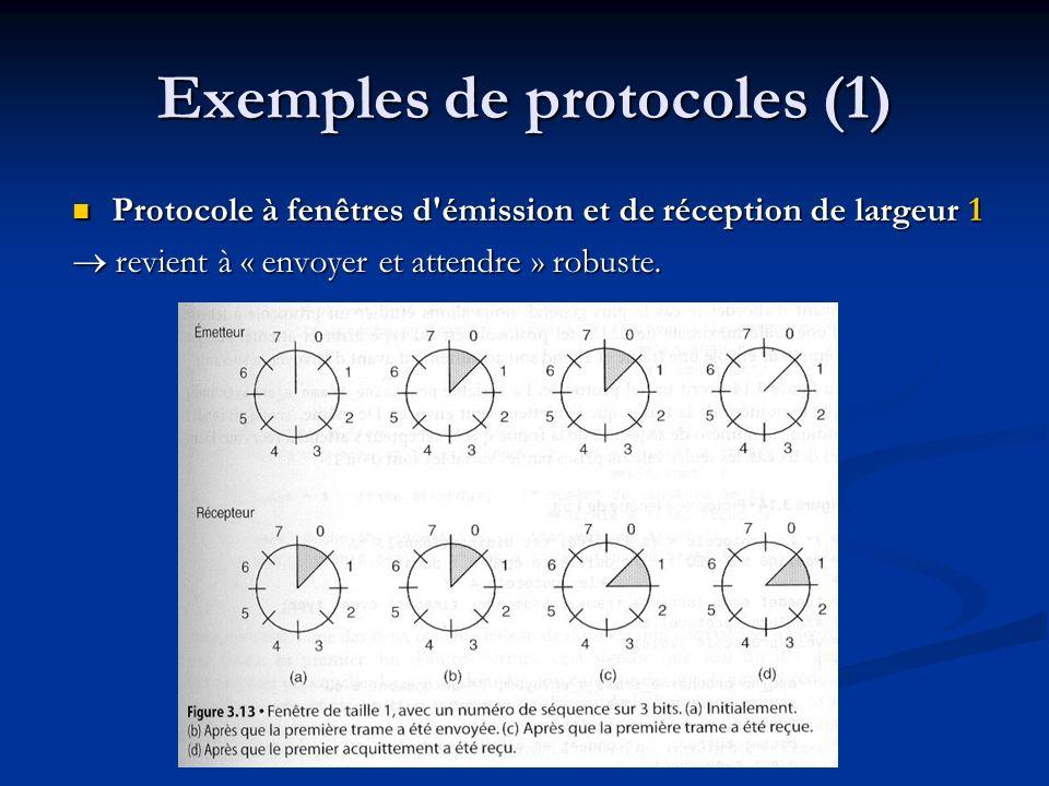 Exemples de protocoles (1)