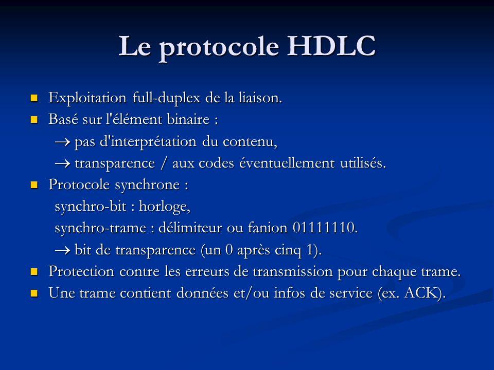 Le protocole HDLC Exploitation full-duplex de la liaison.