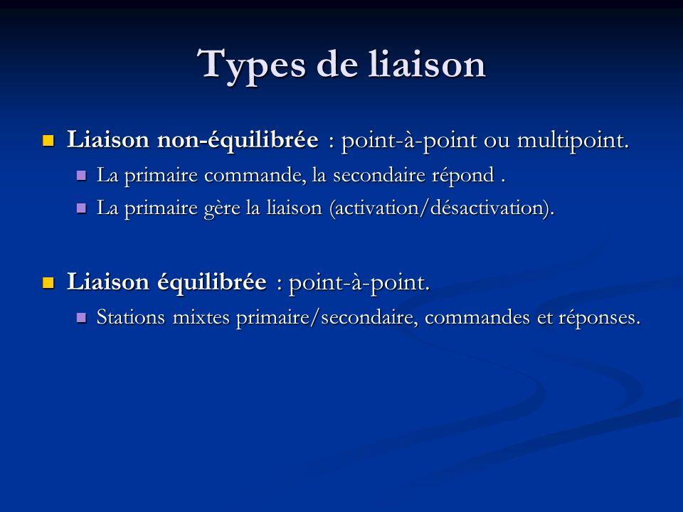 Types de liaison Liaison non-équilibrée : point-à-point ou multipoint.