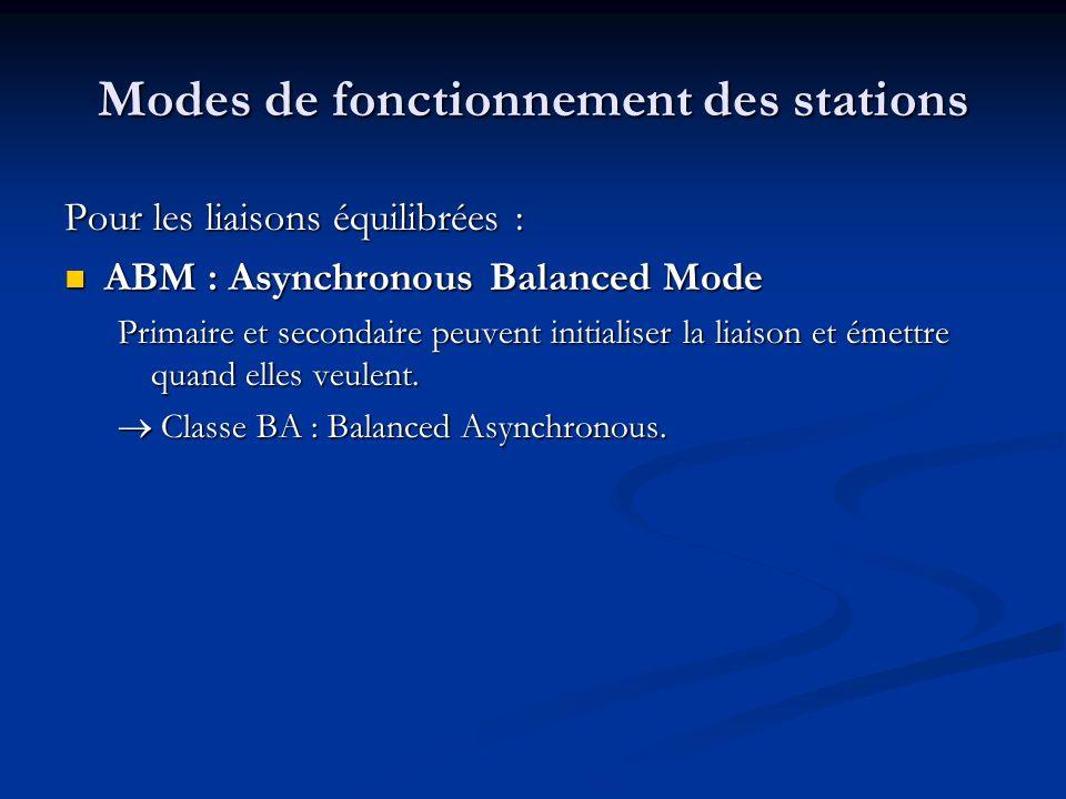 Modes de fonctionnement des stations