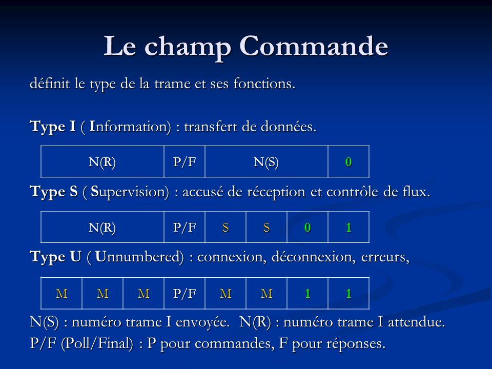 Le champ Commande définit le type de la trame et ses fonctions.