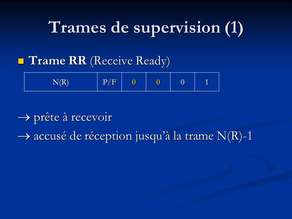 Trames de supervision (1)