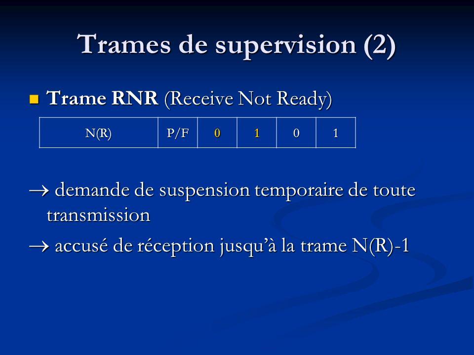 Trames de supervision (2)