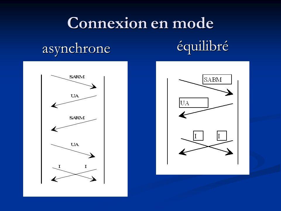 Connexion en mode équilibré asynchrone
