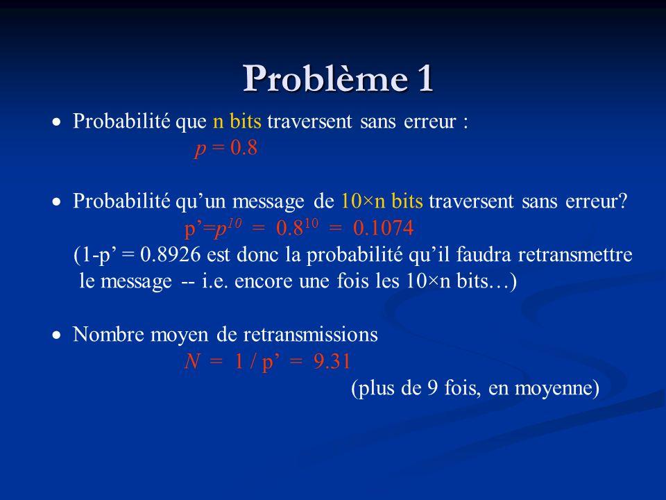 Problème 1  Probabilité que n bits traversent sans erreur : p = 0.8