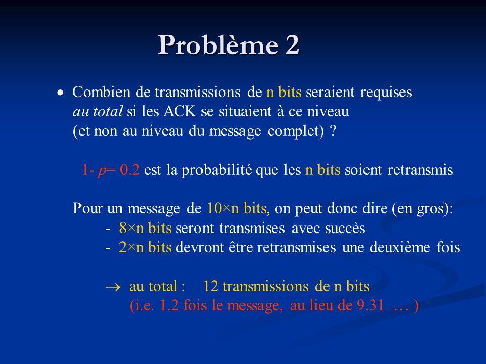 Problème 2  Combien de transmissions de n bits seraient requises