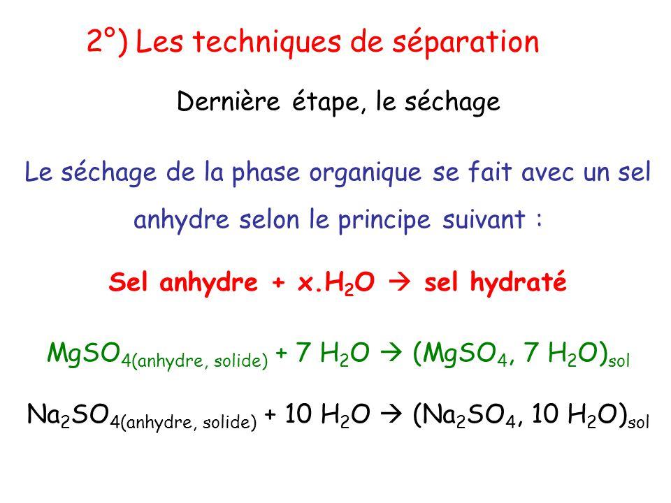 Sel anhydre + x.H2O  sel hydraté