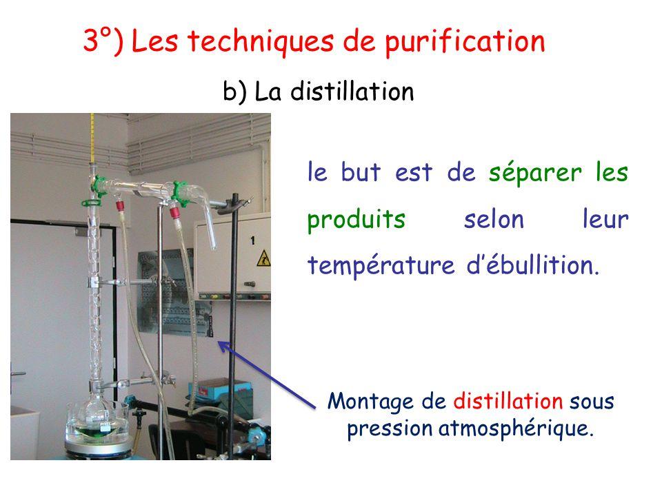 Montage de distillation sous pression atmosphérique.