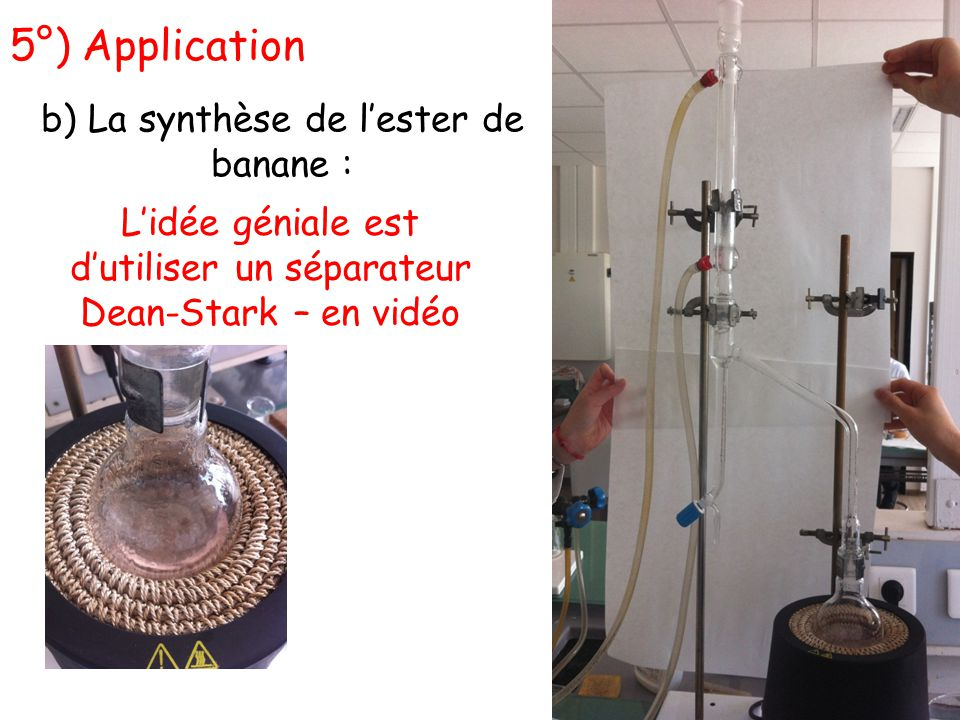 5°) Application b) La synthèse de l'ester de banane :