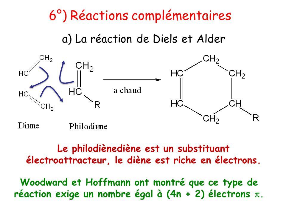 6°) Réactions complémentaires