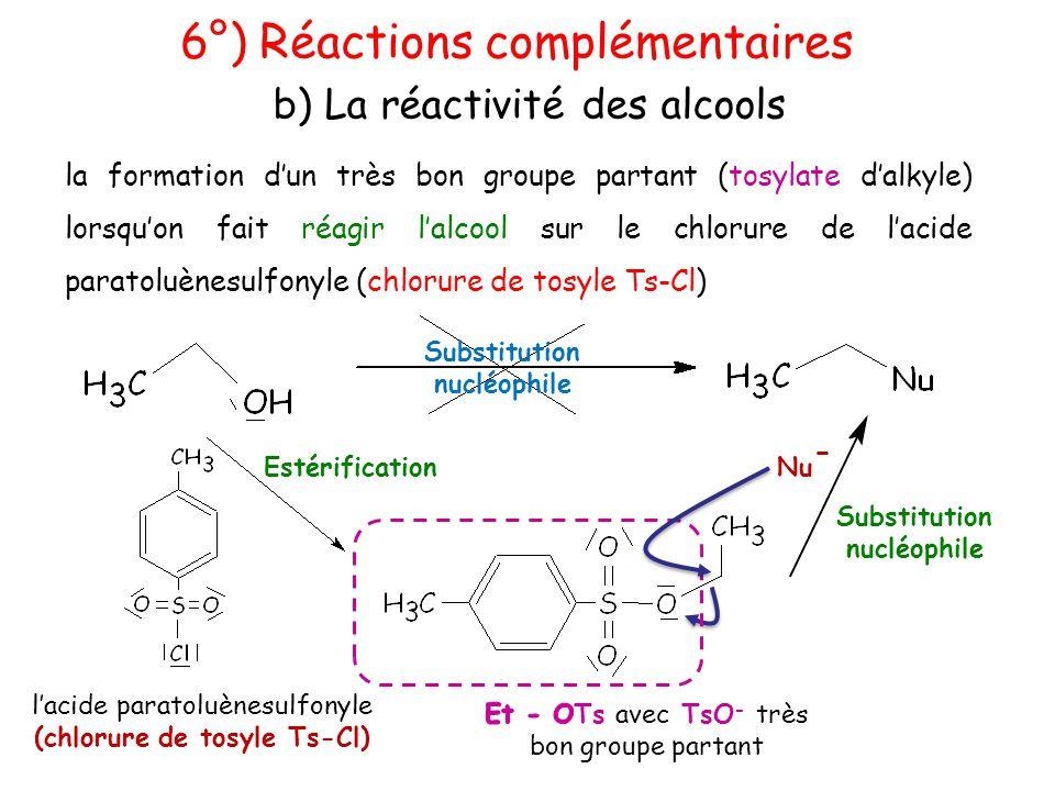 Substitution nucléophile Substitution nucléophile