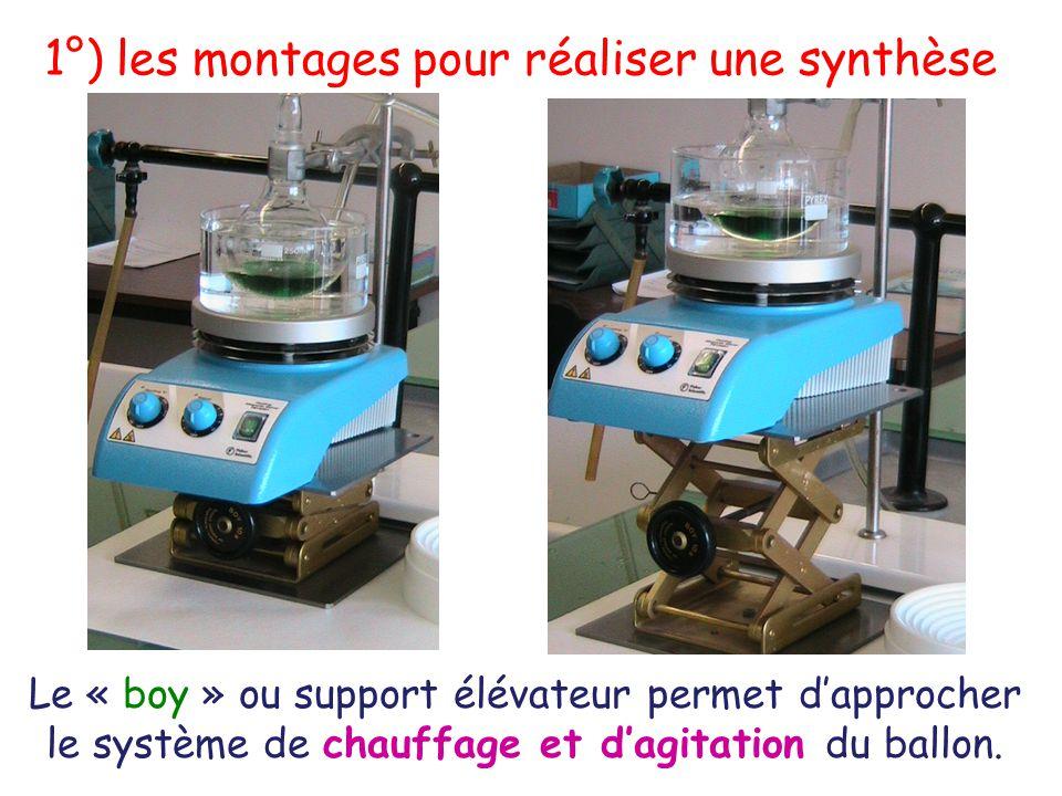 1°) les montages pour réaliser une synthèse