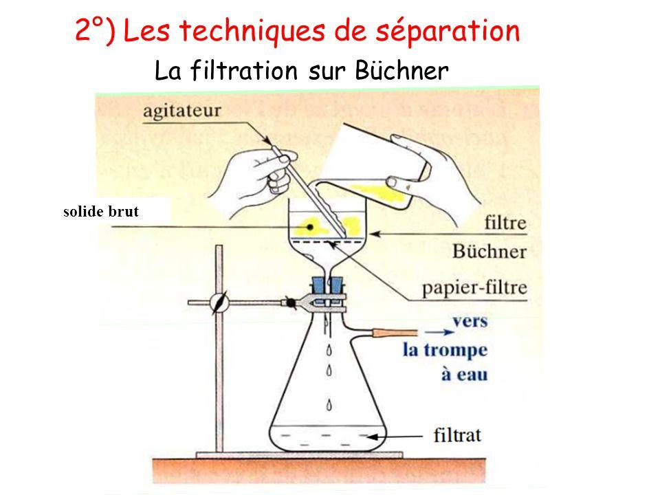 La filtration sur Büchner
