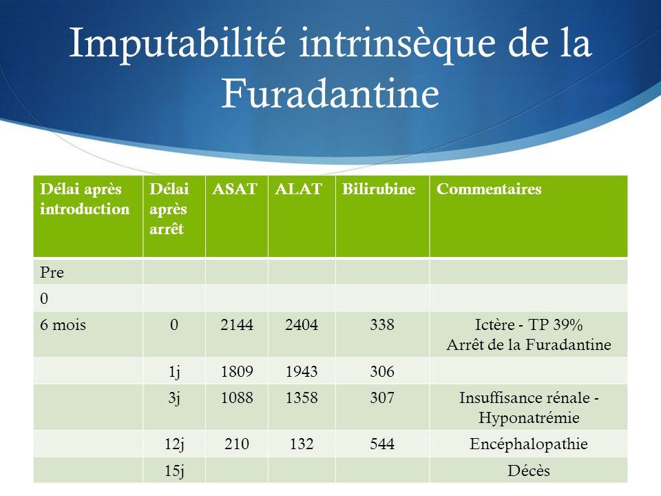 Imputabilité intrinsèque de la Furadantine