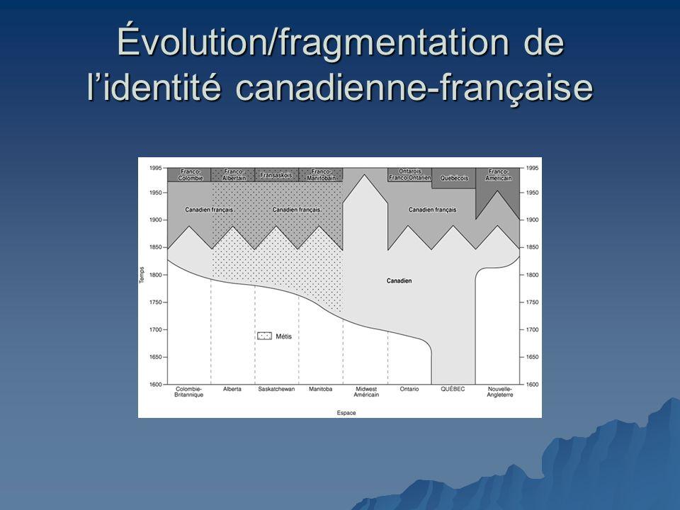 Évolution/fragmentation de l'identité canadienne-française