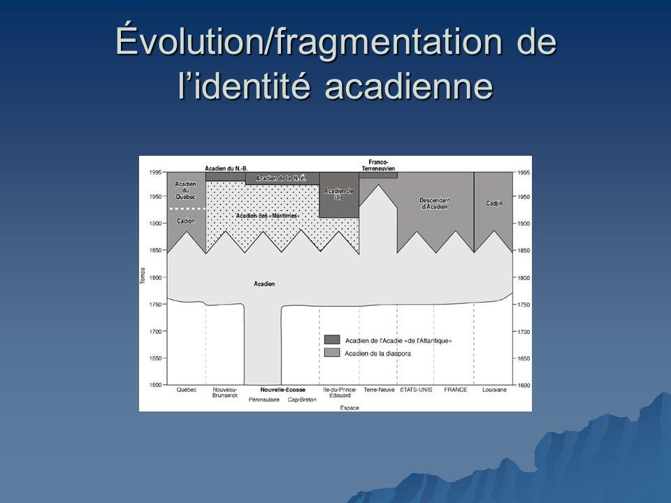 Évolution/fragmentation de l'identité acadienne