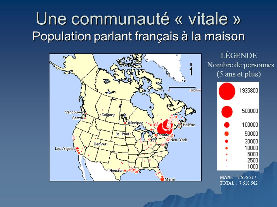 Une communauté « vitale » Population parlant français à la maison